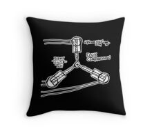 BTTF: Flux capacitor Throw Pillow