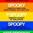 Scale of Spookiness by Strangetalk