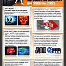 Secure your businesses with effective DDos protection services by Infographics