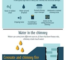 Is your chimney a victim of structural damage? by jamesthesweep