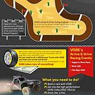 An Infographic on VORE's Arrive ad Drive Racing Program by Infographics