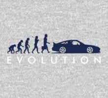 Evolution of Pilot (6) by PlanDesigner