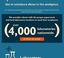 Mega Lab Services by dnatesting01