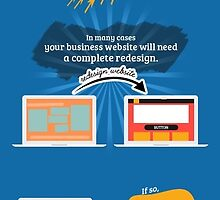 Mobile Website Specialists in Greensboro by website012
