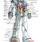 Gundam RX-78-2 cut away by benyuenkk