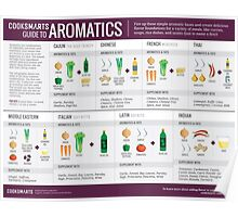Cook Smarts' Guide to Adding Flavor with Aromatics Poster