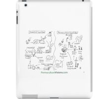 A Permaculture Cup Of Tea Please iPad Case/Skin