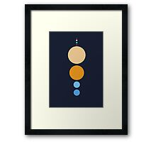 Planets To Scale (vertical) Framed Print