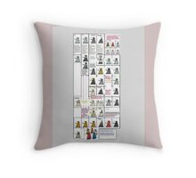 Dalek History Throw Pillow