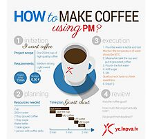 How to make coffee using project management? Square poster Photographic Print
