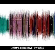 Animal Collective - My Girls by musicdna