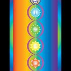 Raja Yoga Chakra Ascension Routine • Cobra • IPMA • 2008 by Robyn Scafone