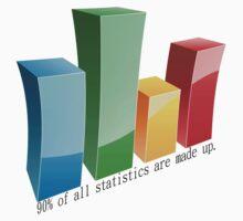 Statistics by Jahjah