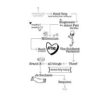 The Diagram of Romance by projectphile