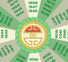 zodiac calendar pokemon Sticker