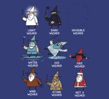 Know Your Wizards ! by zinodaur