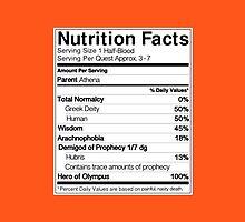 Half-Blood Nutrition Guide (Annabeth) by dailymantra