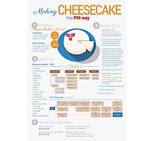 Project manager makes a cheesecake! Vertical poster Photographic Print