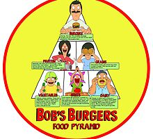 Bob's Burgers Food Pyramid by symooh