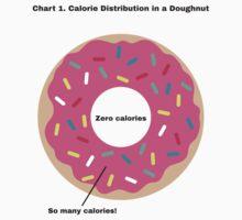 Doughnut Calorie Distribution Kids Clothes