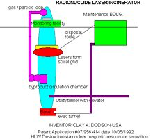 Laser incineration reactor  by Dodsonsth