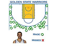 Stephen Curry Shot Chart Golden State Warriors Photographic Print