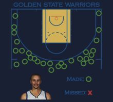 Stephen Curry Shot Chart Golden State Warriors by Josh Eisenmann