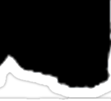 scottish terrier Sticker