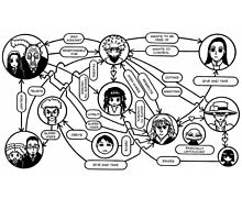 Zoldyck Family Flow Chart by mandicat