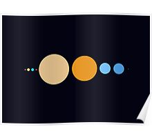 Planets To Scale Poster