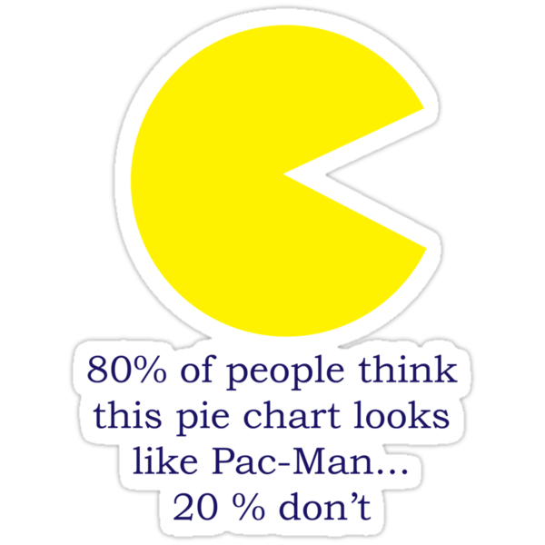 Pie Chart by optimusjimbo