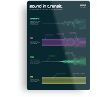 Sound in transit Metal Print
