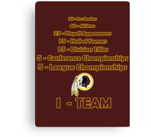 Washington Redskins History Canvas Print