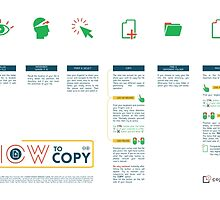 How To Copy by copyme