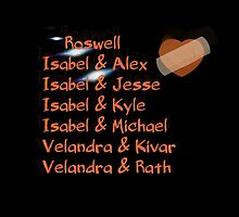 roswell tv show Isabel and her many loves by shesxmagic