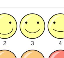 Healthcare Companion Pain Scale Sticker