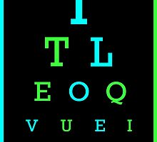 I Love You eye chart -- English, Spanish by MicrowaveDesign