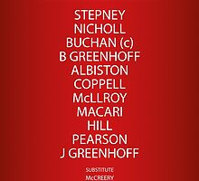 1977 Manchester United FA Cup Final Team by RED DAVID