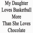 My Daughter Loves Basketball More Than She Loves Chocolate  by supernova23