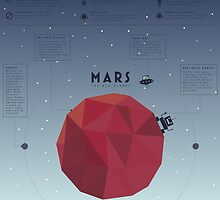 Mars by scarriebarrie
