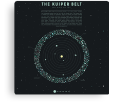 The Kuiper belt Canvas Print