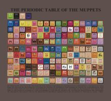 Periodic Table of the Muppets Kids Clothes