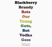 Resistor Code 12 - Blackberry Brandy... by cloudia