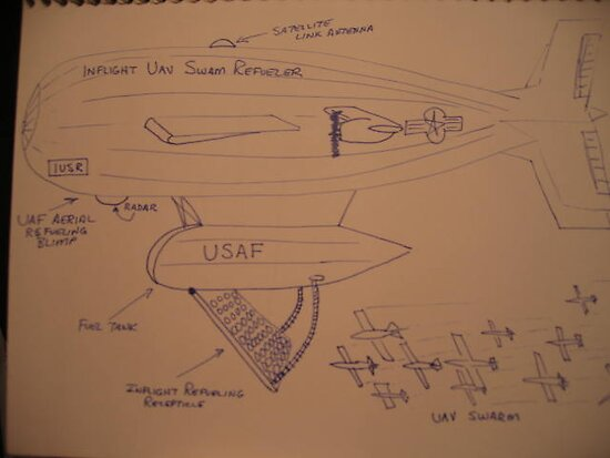 DARPA Inspired UAV Refueling Dirigible by Lance Winslow by Lance  Winslow