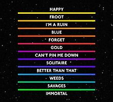 FROOT tracklist by saulgalacticd