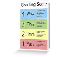 Grading Scale Greeting Card
