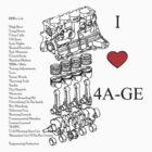 4A-GE Love by mk1tiger