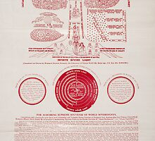 Alternative Small Tree of Brahma Kumaris from 1930s by BrahmaKumaris.Info website