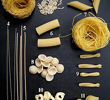 Pasta + it's Uses by MsGourmet