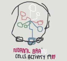 Norml brain cells activity 19.05 by 1905
